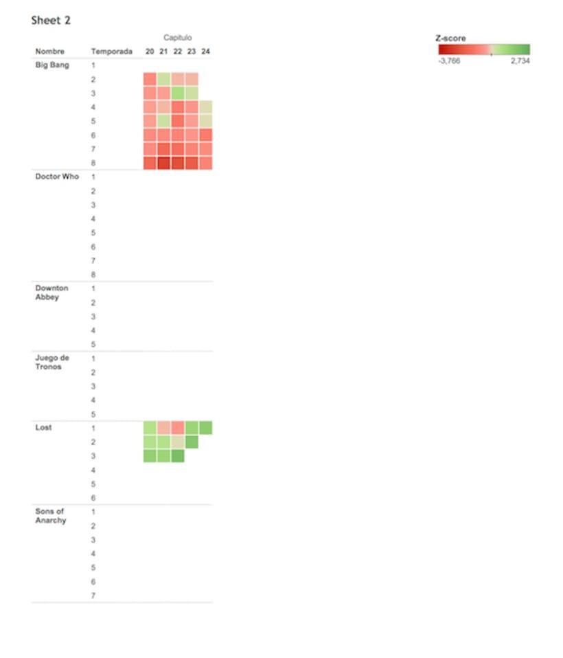 Mi poyecto de visualización de datos sobre series -1