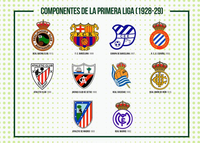 EXPOSICIÓN Centenario Real Racing Club -De Cero a Cien-Nuevo proyecto 17