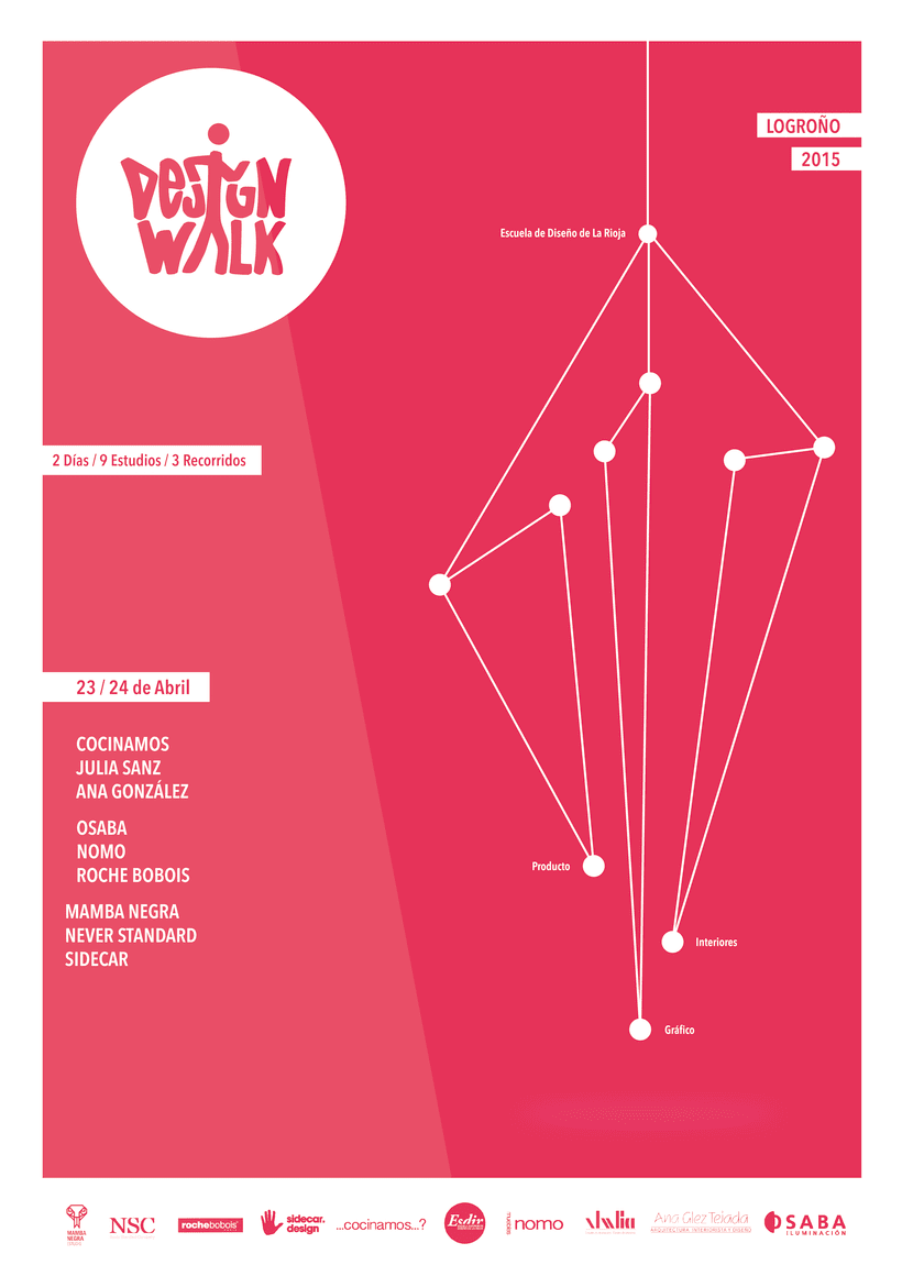 Design Walk ESDIR 1