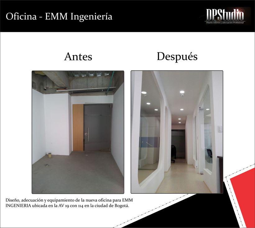 Oficina EMM  Ingeniería 1