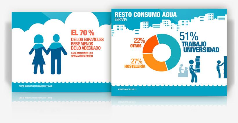 Danone aguas. Presentación corporativa. 0
