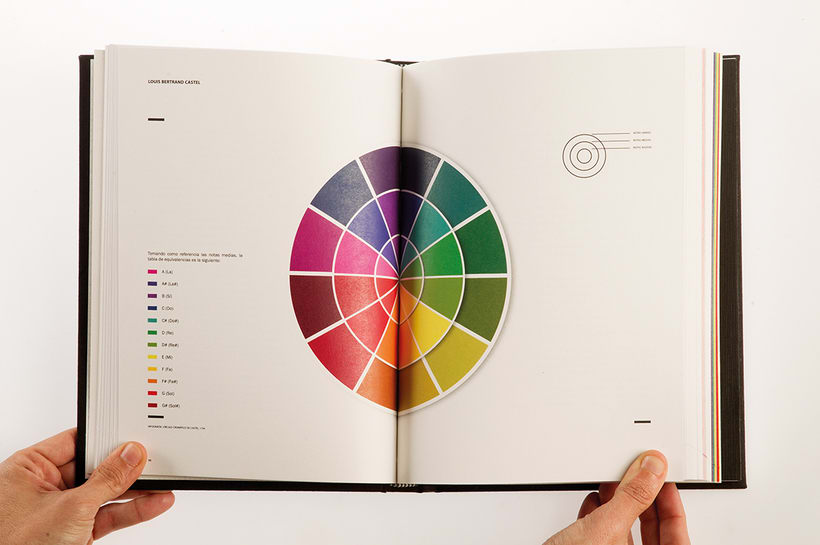 """""""Música y color: la escala cromática"""" 6"""