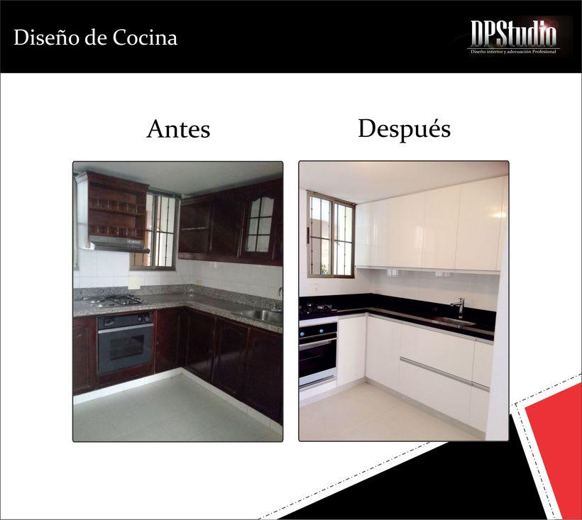Diseño Cocina | Domestika