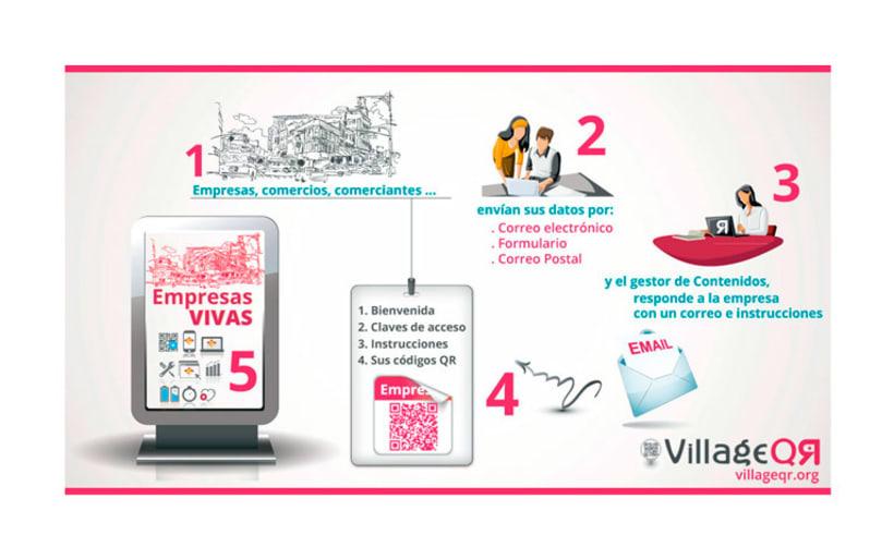 VillageQR - Desarrollo producto y Marca  9