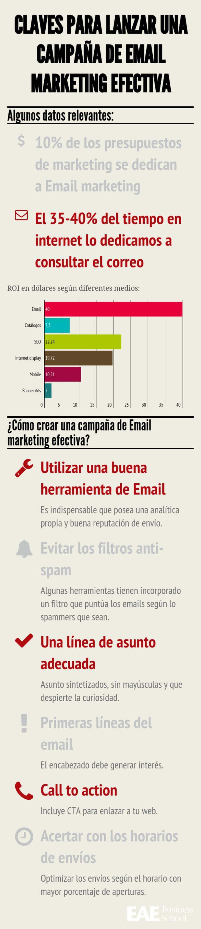 Claves para crear una campaña de Email Marketing efectiva -1