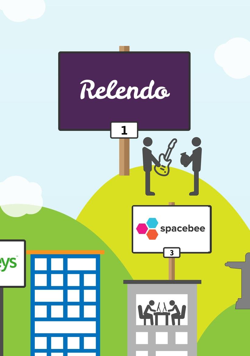 Infografía  - Una ruta por la economía colaboratíva en España - 2