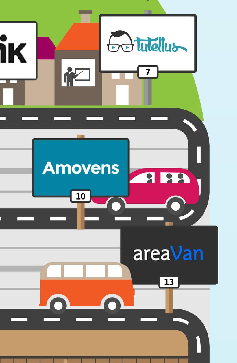 Infografía  - Una ruta por la economía colaboratíva en España - 3