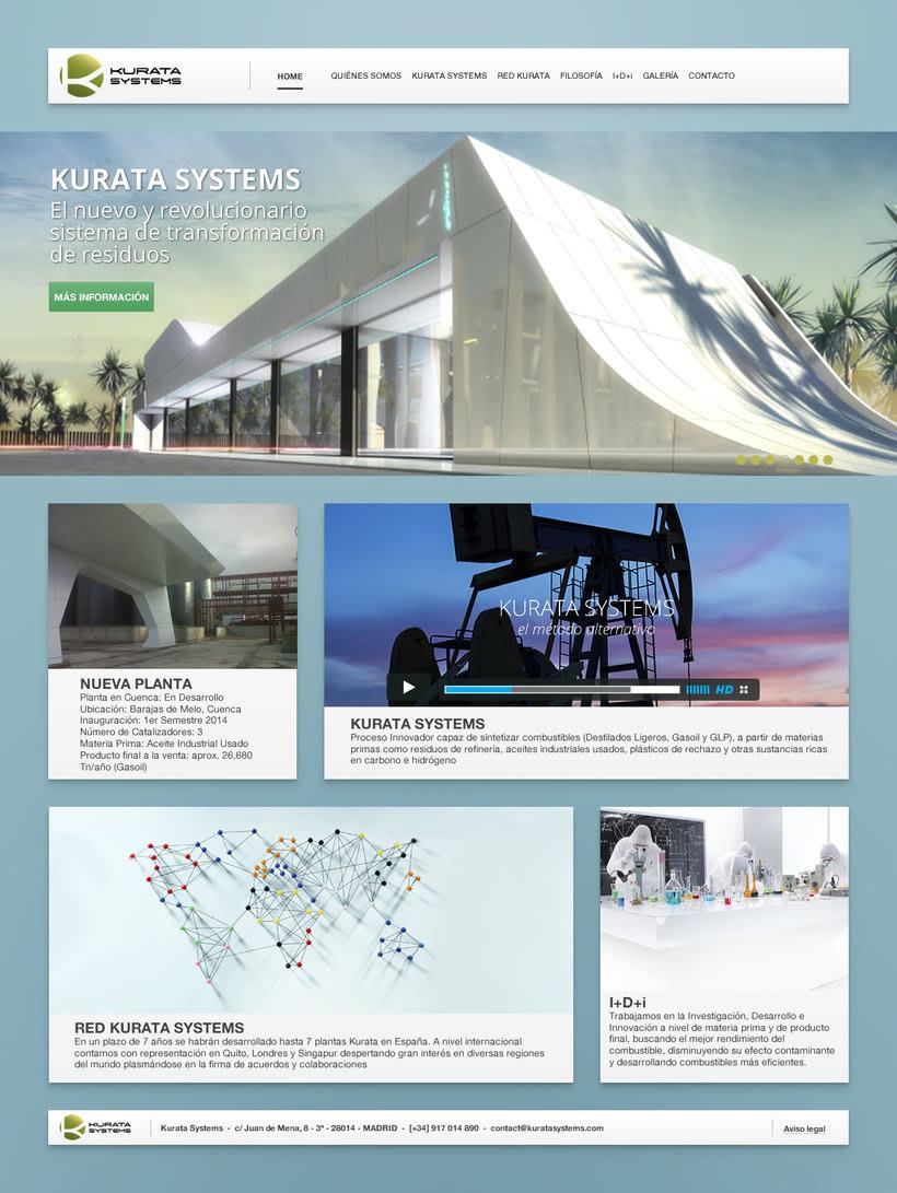 Kurata systems 0