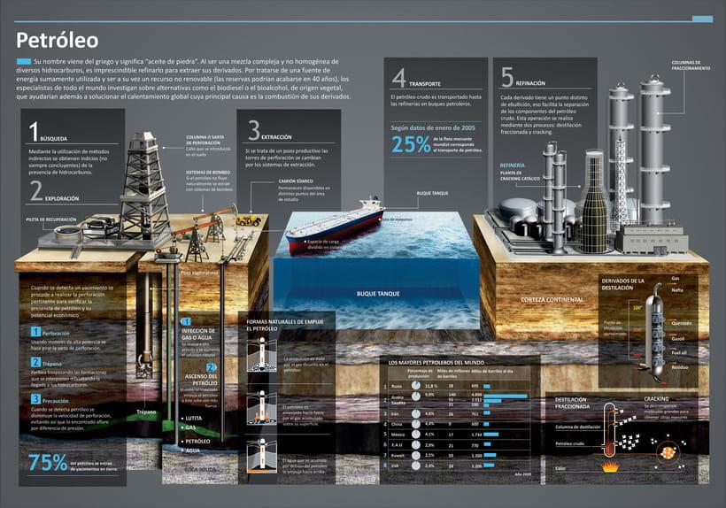Infografias- Diseño e ilustración 0