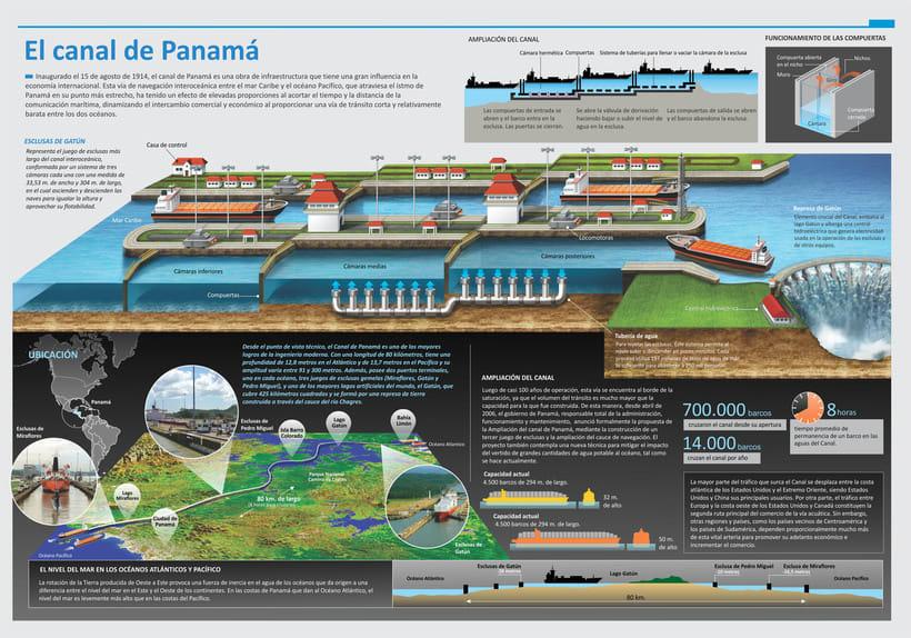 Infografias- Diseño e ilustración 1