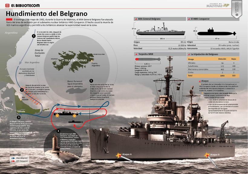 Infografias- Diseño e ilustración 5