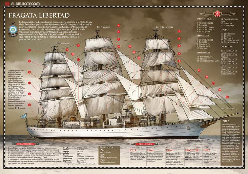 Infografias- Diseño e ilustración 6