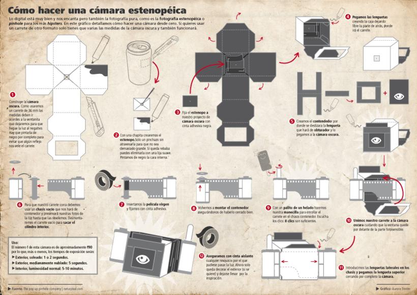 Cómo hacer una cámara estenopéica (infografía) -1