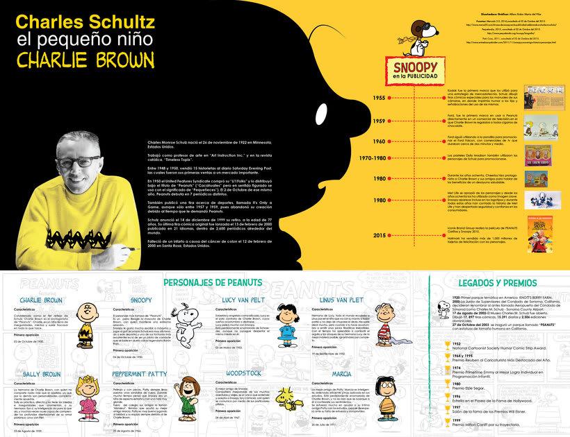 Infografía de Charles M. Schulz 0