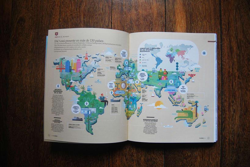 FAO: 70 aniversario 12