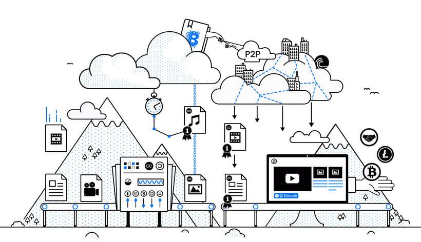 Creativechain. Registro de obras copyleft en blockchain con sistema de pagos y donaciones a obras en criptomonedas. 0
