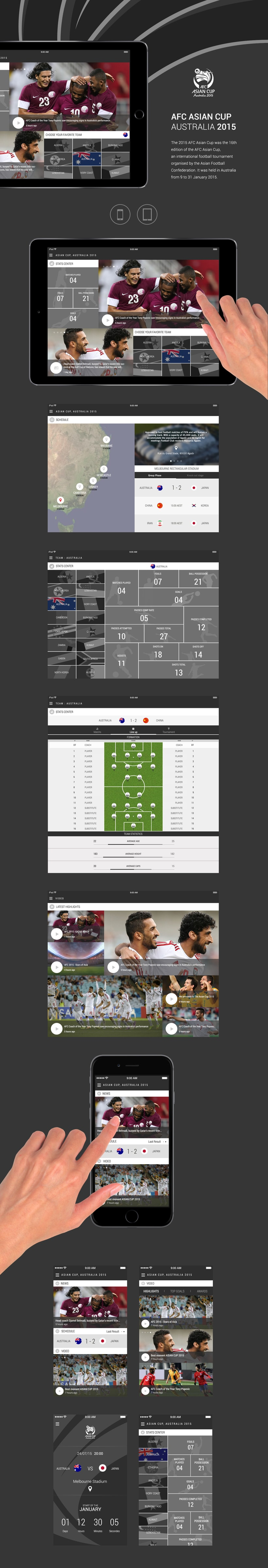 AFC ASIAN CUP AUSTRALIA 2015 0