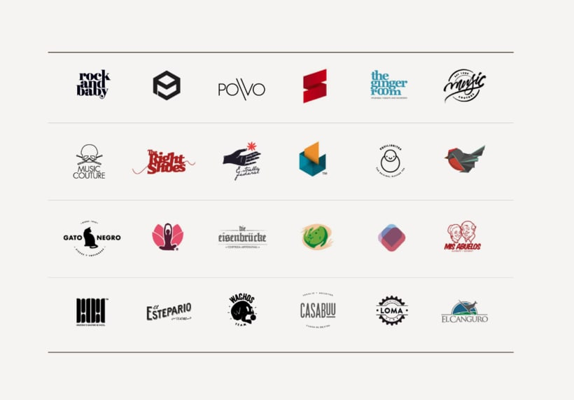 Logopedia 0