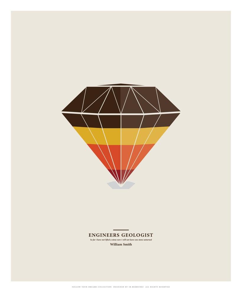 Engineers Geologist -1