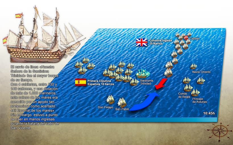 Infografia Naval- ABC  0