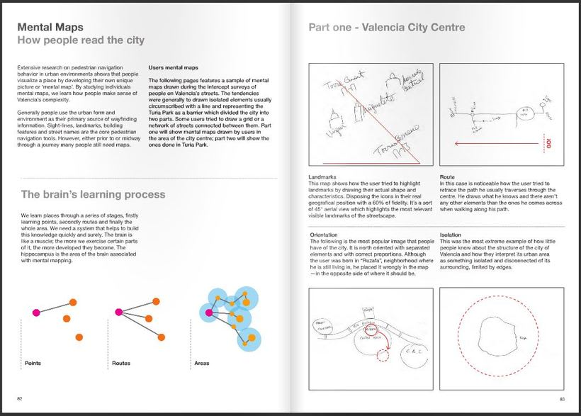 Dissertation project - Valencia Legible City, A wayfinding study 10
