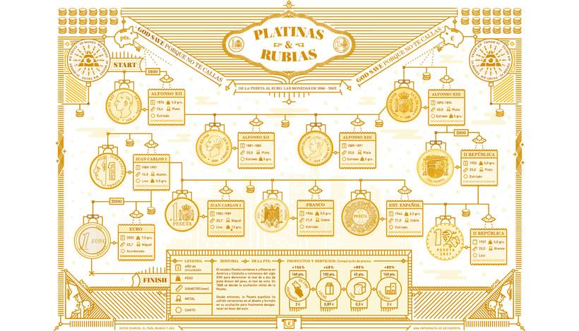 ━ PLATINAS & RUBIAS 6