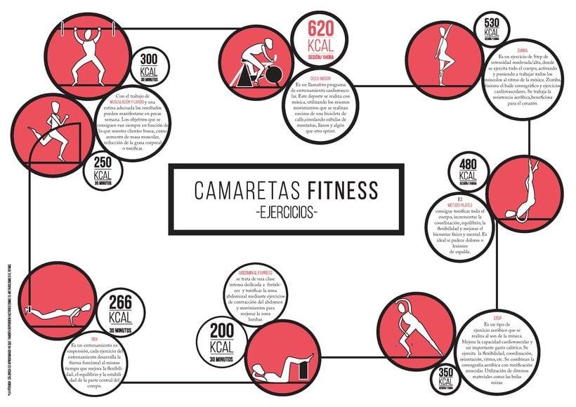 Proyecto Camaretas Fitness 9