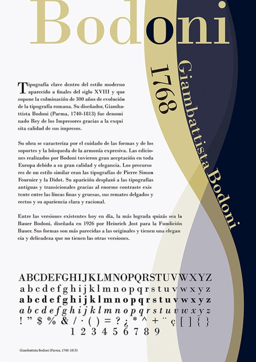 Cartel tipográfico Bodoni -1