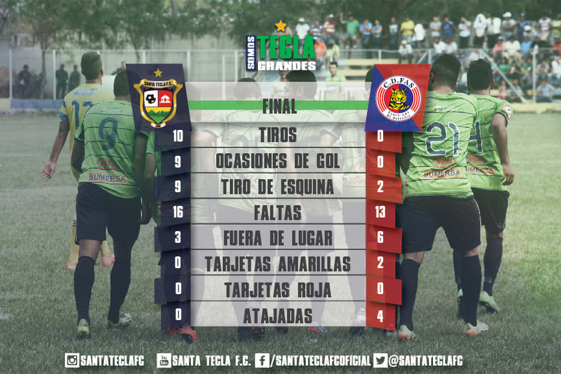 Santa Tecla Fútbol Club - Apertura 2015 6