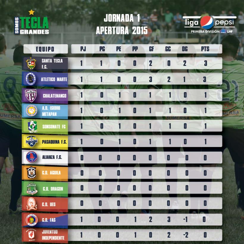 Santa Tecla Fútbol Club - Apertura 2015 7