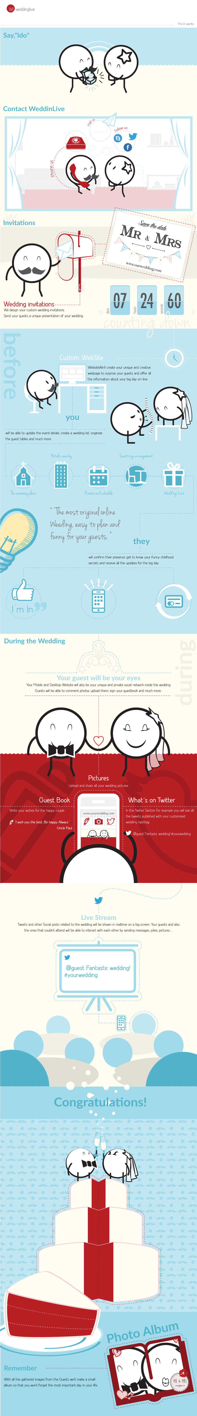 WeddingLive - Infografía 1