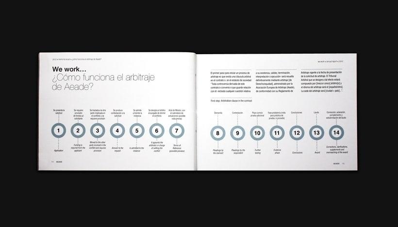 Annual report 2012 - AEADE 5