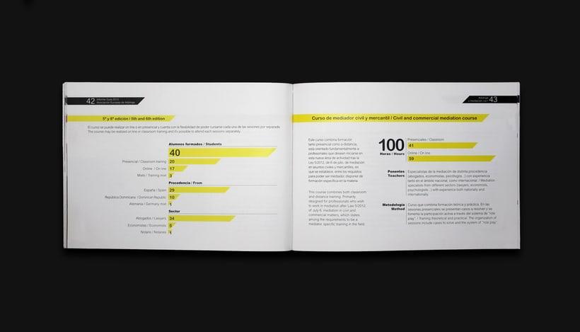 Annual report 2013 - AEADE 9