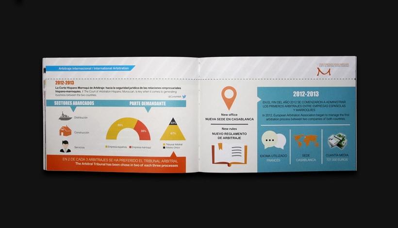 Annual report 2013 - AEADE 11