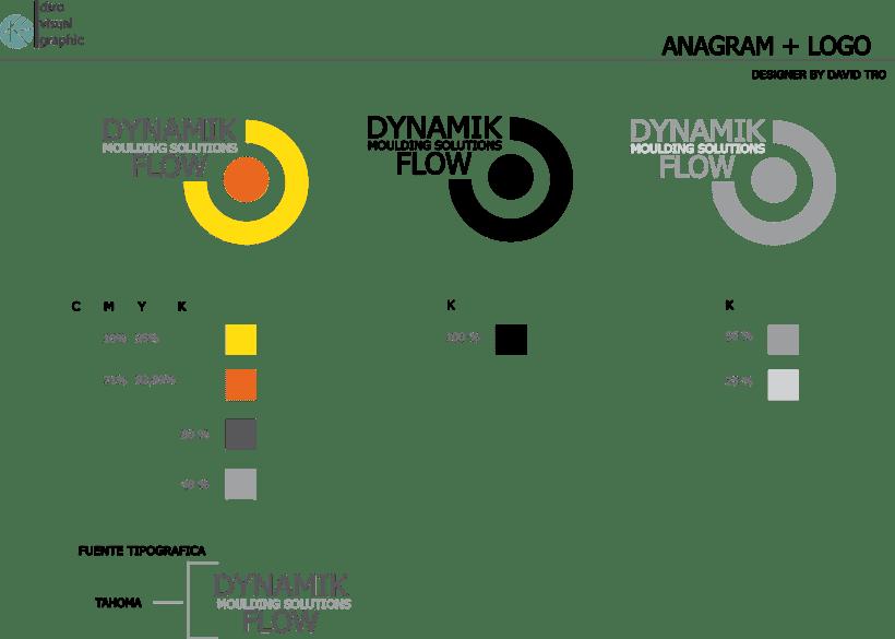 """Proyecto desarrollo de la MARCA:  """" DYNAMIK FLOW moulding solutions"""" 1"""