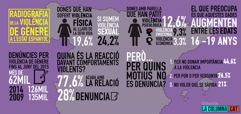 Infografias LaColumna.cat -1