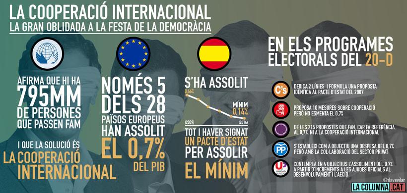 Infografias LaColumna.cat 0