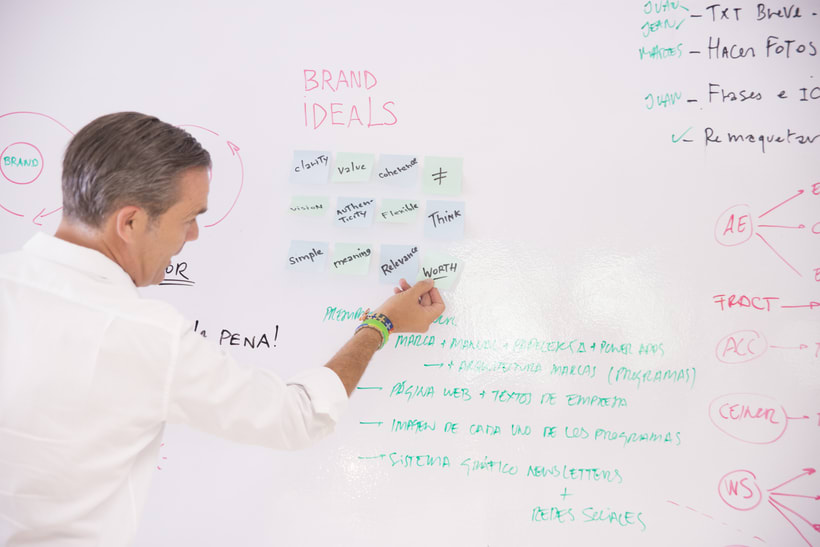 COWORKING MADRID - Puestos de trabajo en alquiler dentro de consultora de Branding 2