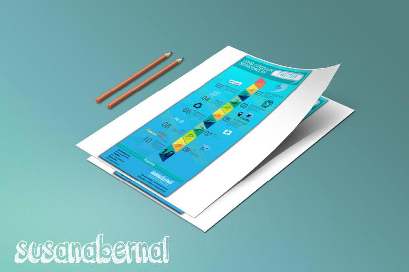 Diseño infografías propias 1