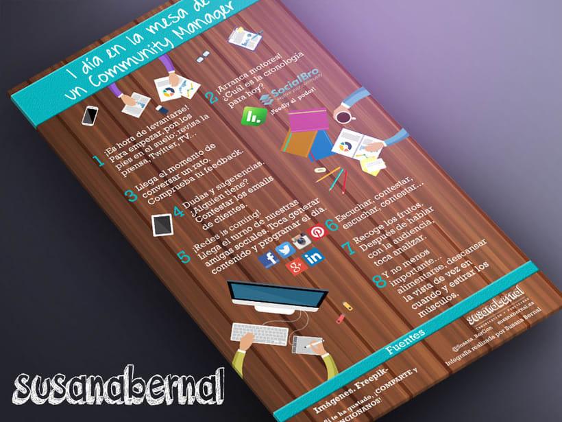 Diseño infografías propias 0