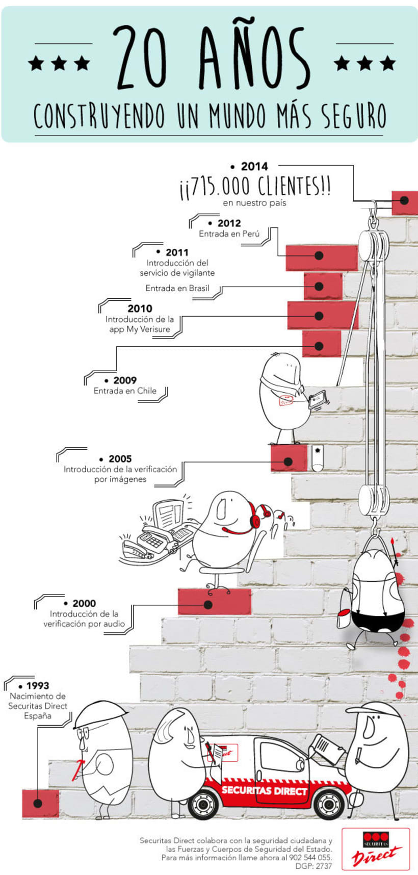Infografía corporativa SD 1