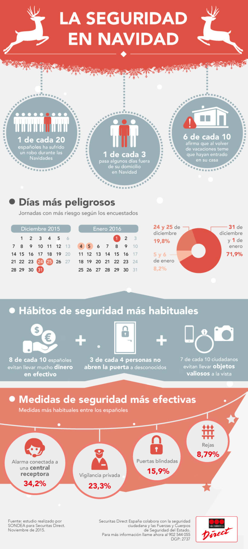 Infografía corporativa SD 9