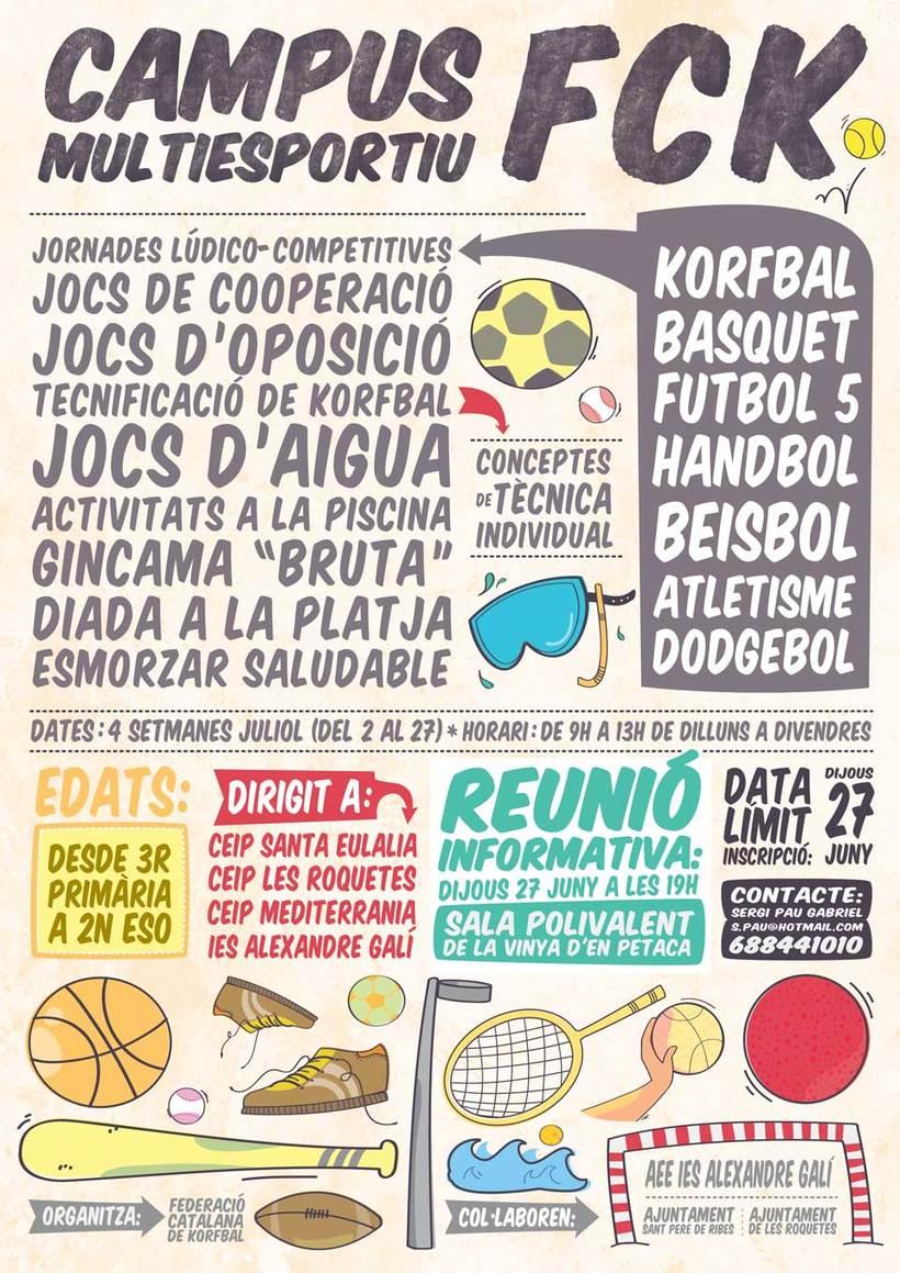 Posters |FCK Korball 0