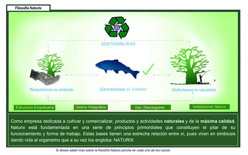 WEB DESIGN: Naturix Aquiculture 3