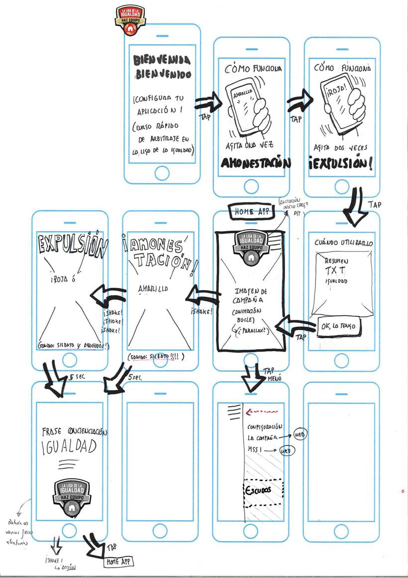 Buscamos desarrollador App iOS y Android 1