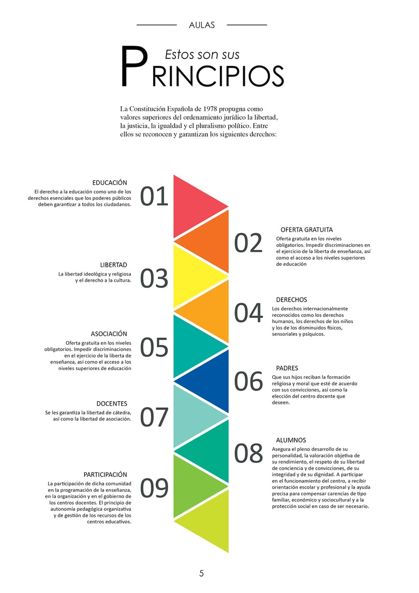 Editorial design of an information booklet about the Spanish education system. 3