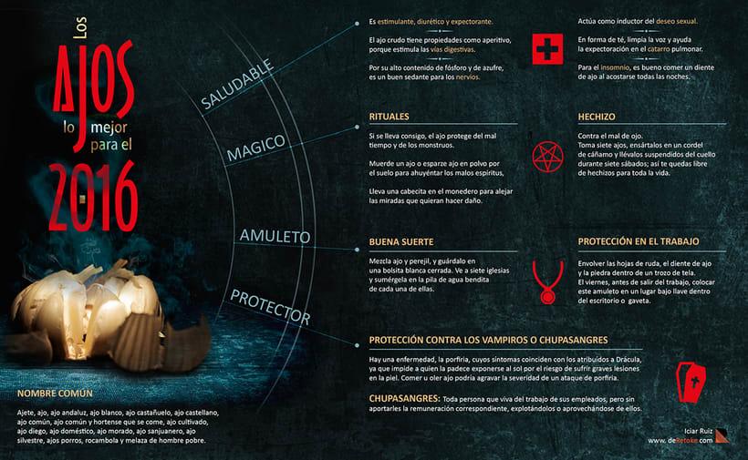 Infographics -1