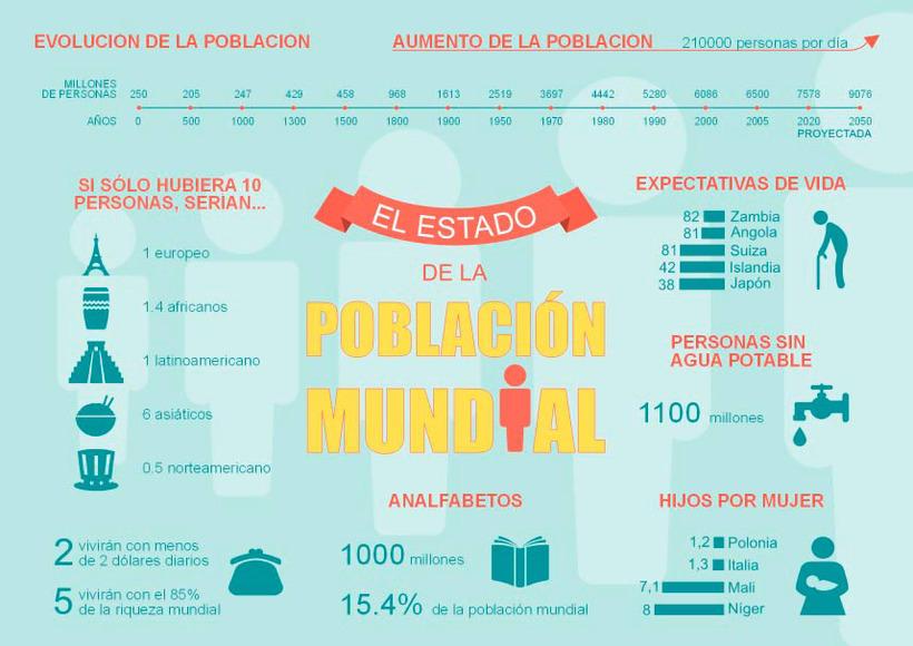 Infographics 0