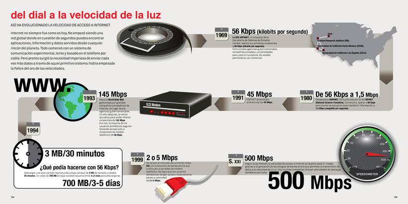 Infografías del libro 'Con V de Velocidad'  10
