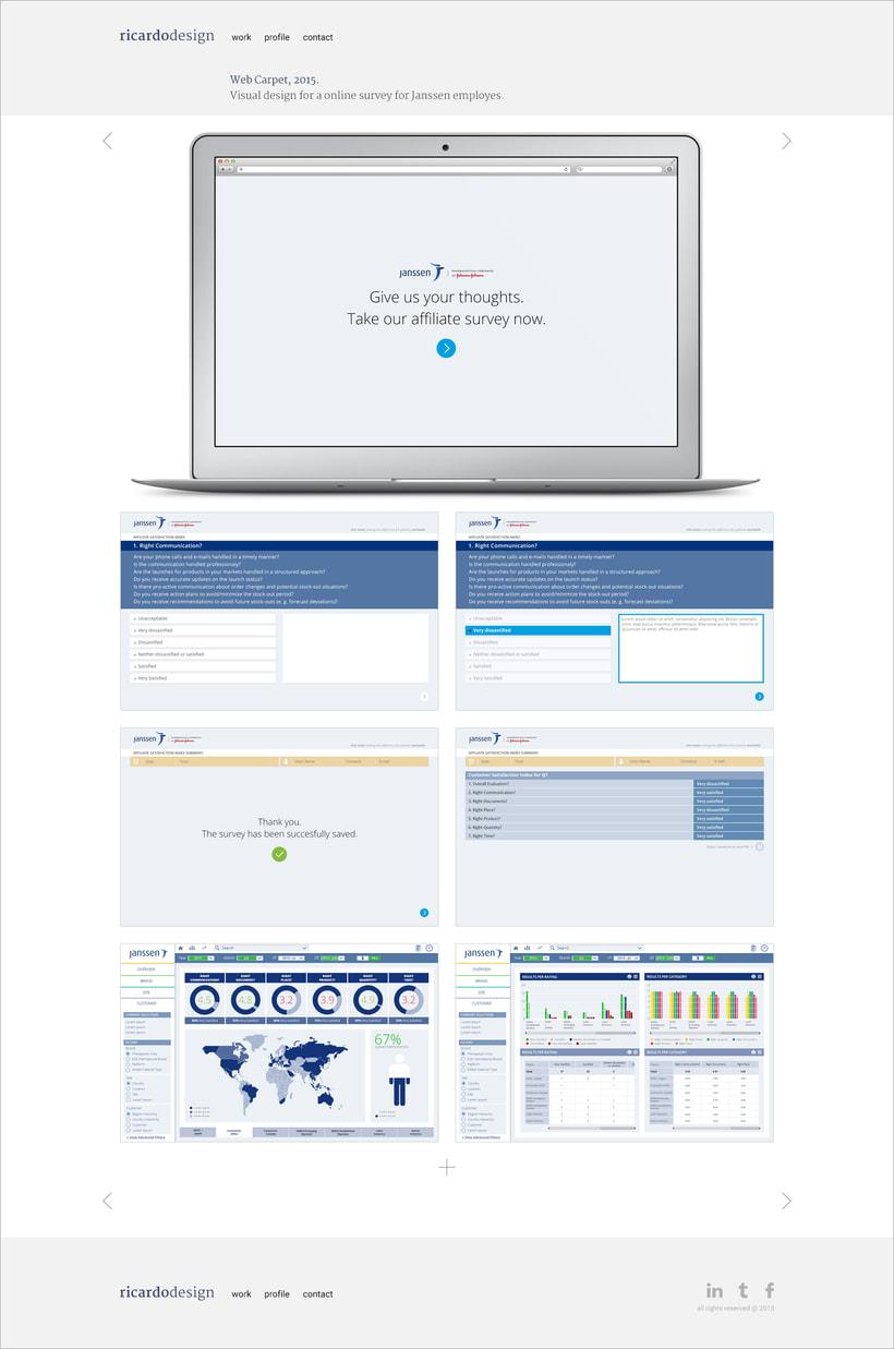 Mi Proyecto del curso: Diseño web: Be Responsive! 6